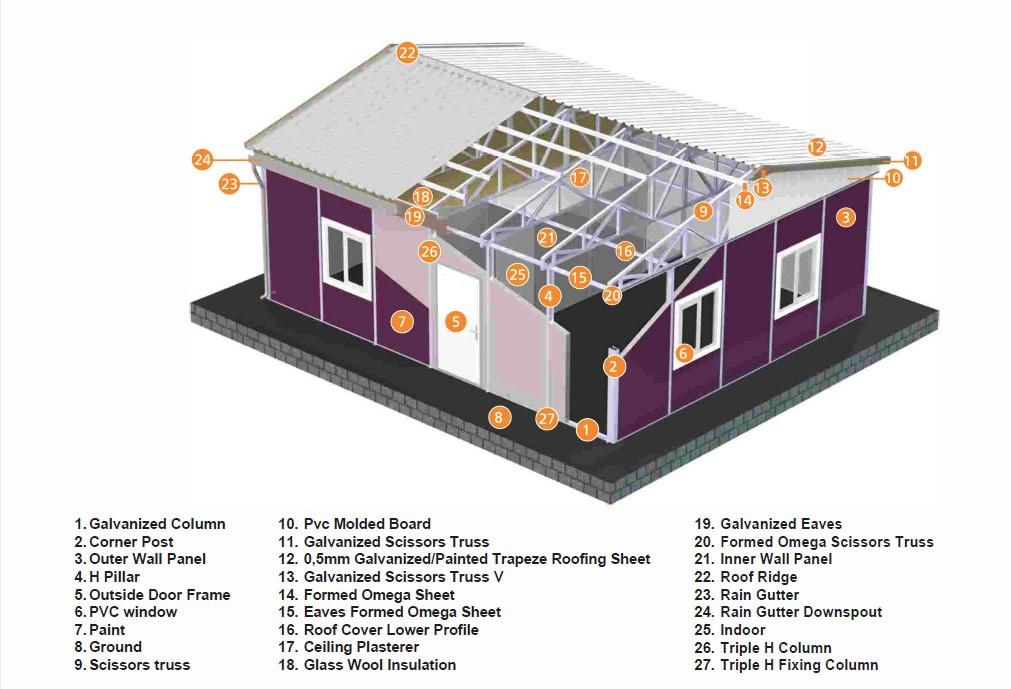 Технически характеристики на сглобяема къща 82 m2